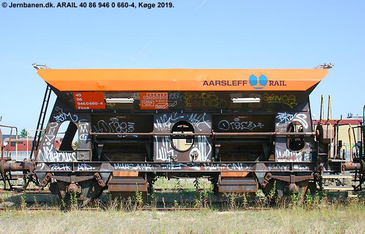 ARAIL  40 86 946 0 660-4
