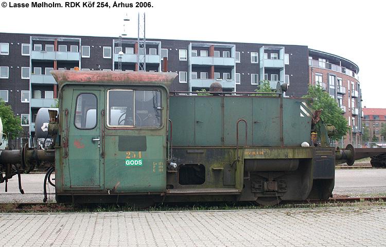 RDK Kof 254