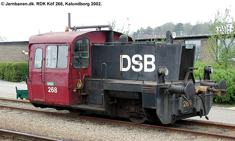RDK Kof268