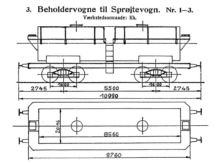 DSB Beholdervogn til Sprøjtevogn nr. 1