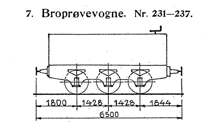 DSB Broprøvevogn nr. 232