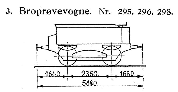 DSB Broprøvevogn nr. 296