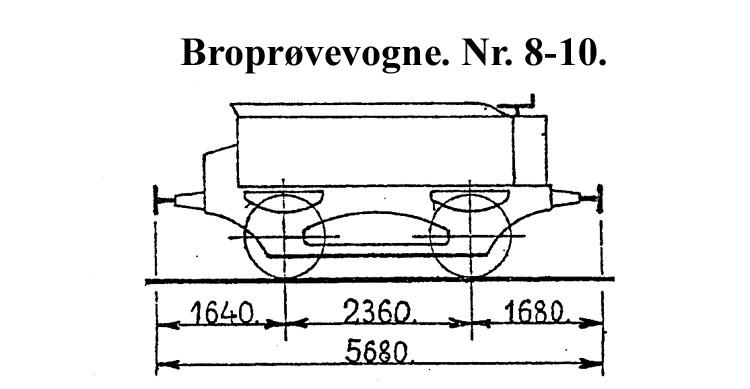 DSB Broprøvevogn nr. 8