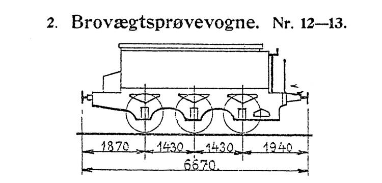 DSB Brovægtsprøvevogn nr. 13