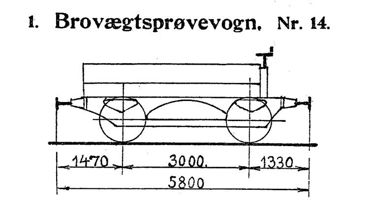 DSB Brovægtsprøvevogn nr. 14