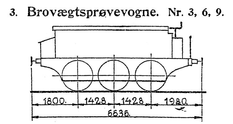 DSB Brovægtsprøvevogn nr. 3