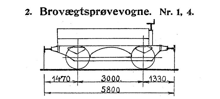 DSB Brovægtsprøvevogn nr. 4
