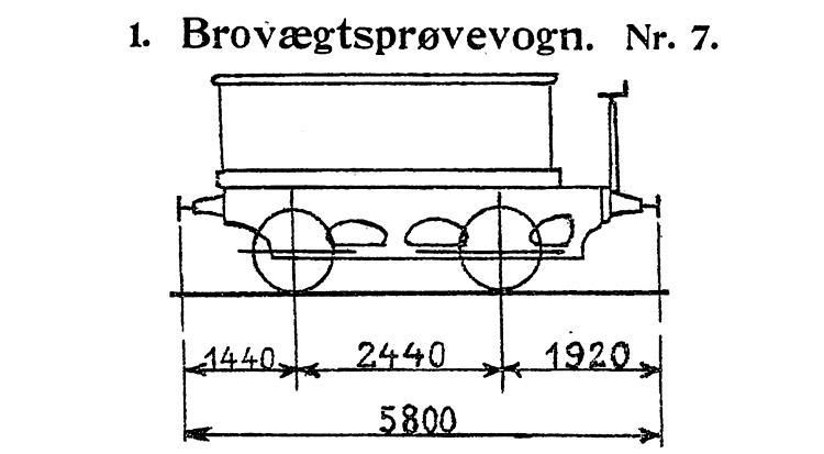 DSB Brovægtsprøvevogn nr. 7