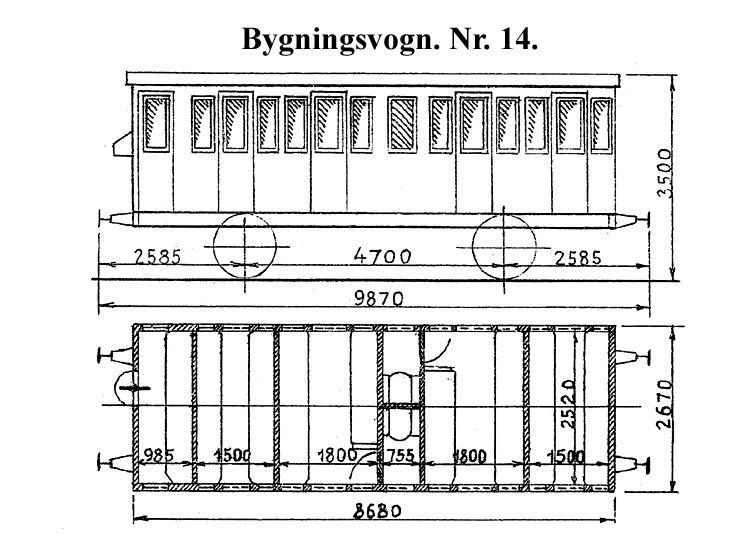 DSB Bygningsvogn nr. 14