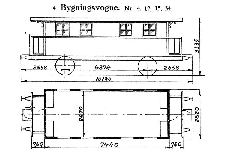 DSB Bygningsvogn nr. 15