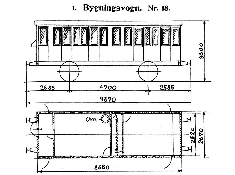 DSB Bygningsvogn nr. 18