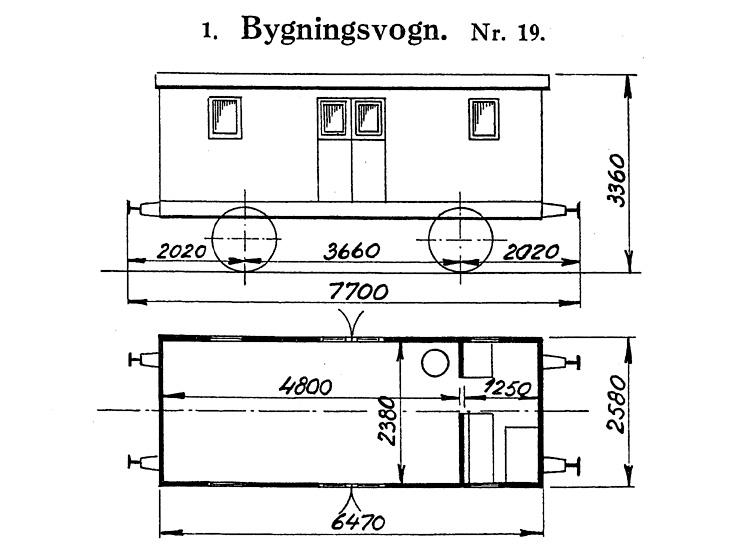 DSB Bygningsvogn nr. 19