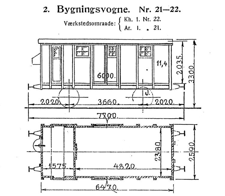 DSB Bygningsvogn nr. 21