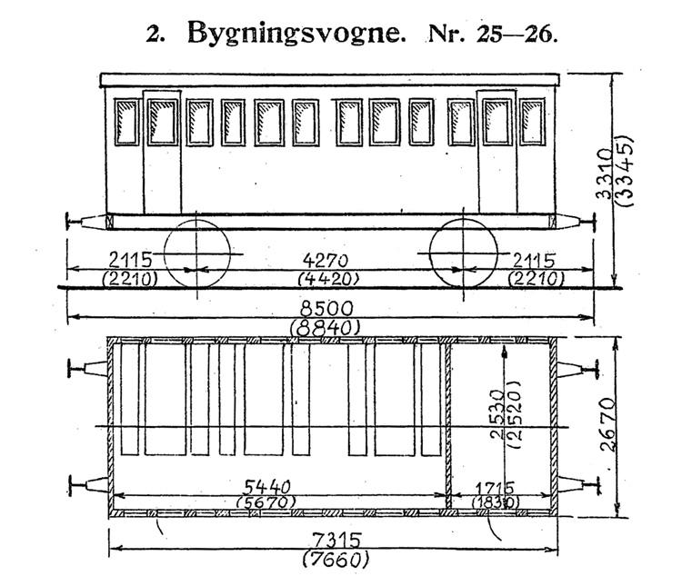 DSB Bygningsvogn nr. 25