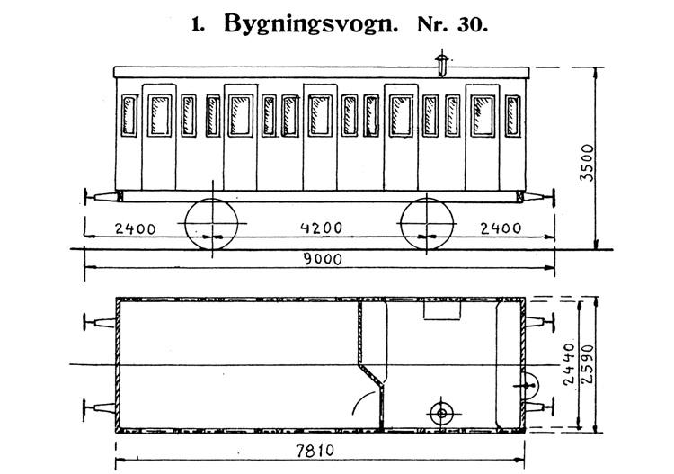 DSB Bygningsvogn nr. 30