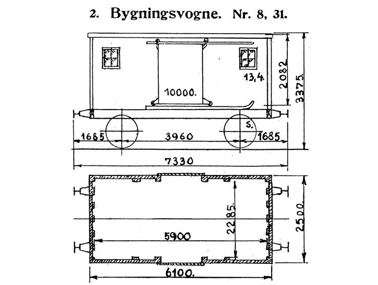 DSB Bygningsvogn nr. 31