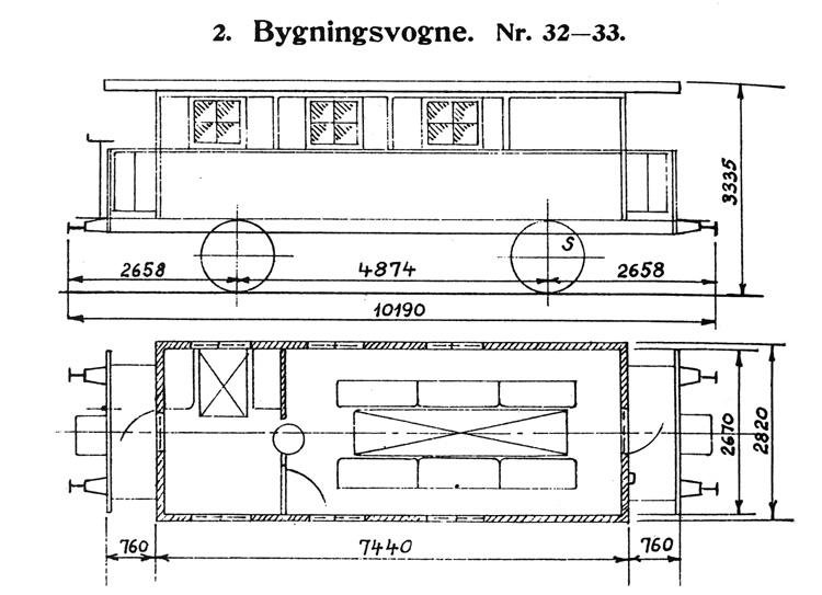 DSB Bygningsvogn nr. 33