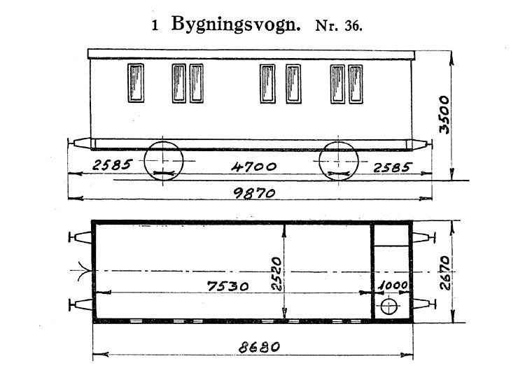 DSB Bygningsvogn nr. 36