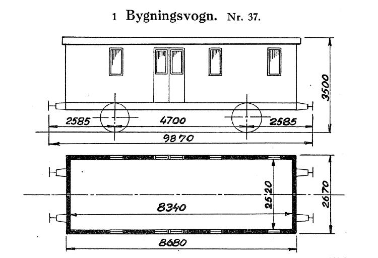 DSB Bygningsvogn nr. 37
