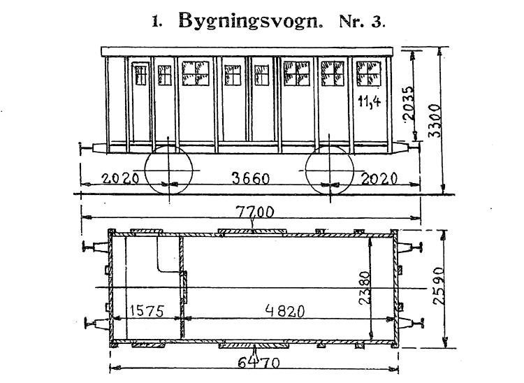 DSB Bygningsvogn nr. 3