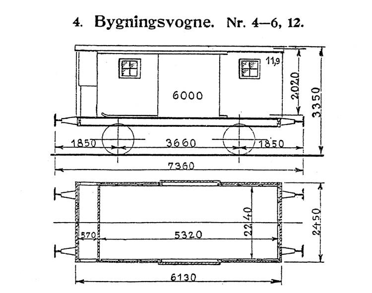 DSB Bygningsvogn nr. 5