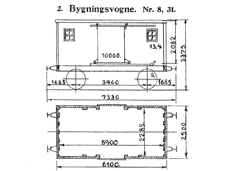 DSB Bygningsvogn nr. 8