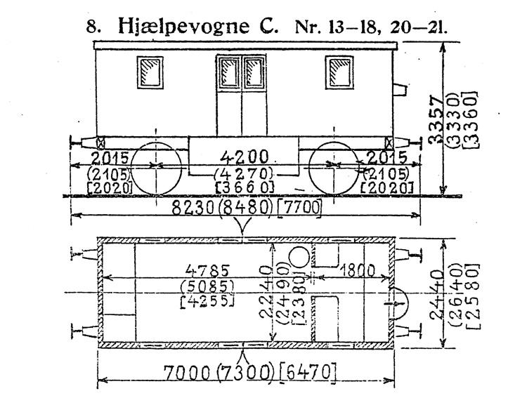 DSB Hjælpevogn C nr. 13