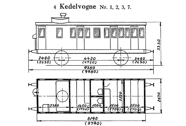 DSB Kedelvogn nr. 3