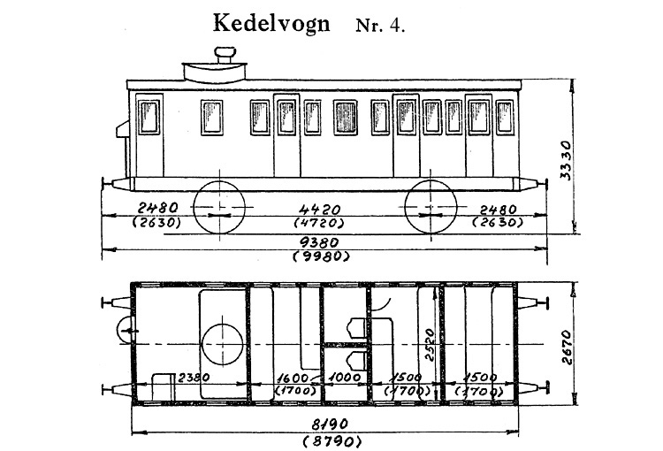 DSB Kedelvogn nr. 4
