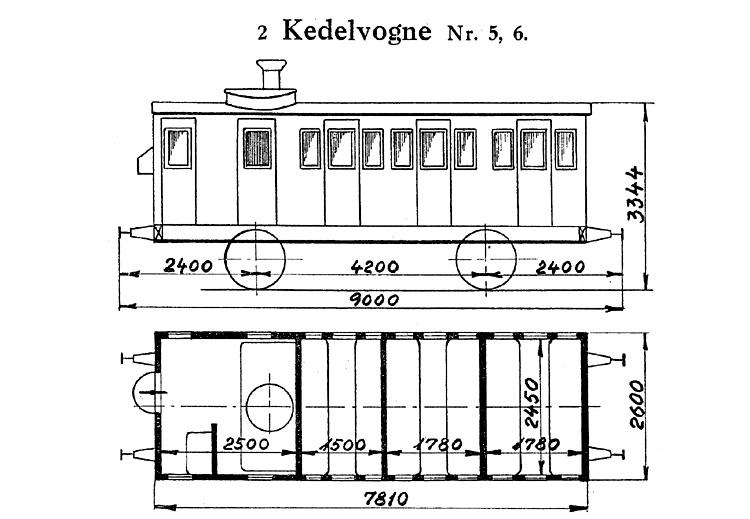 DSB Kedelvogn nr. 5