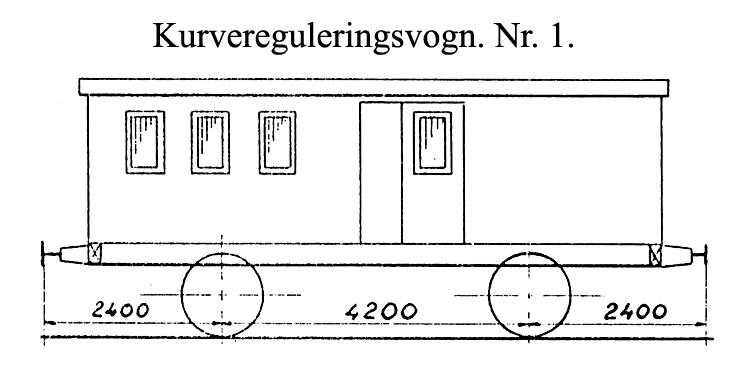 DSB Kurvereguleringsvogn nr. 1