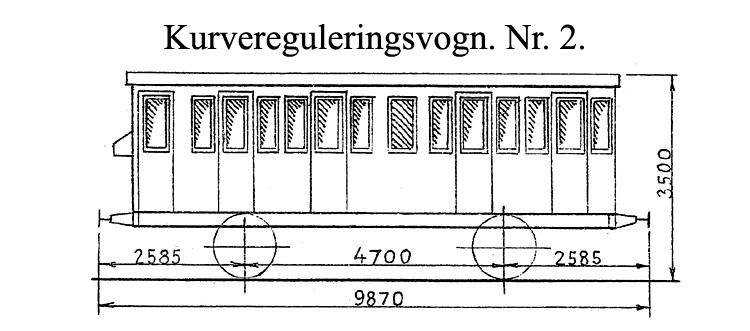 DSB Kurvereguleringsvogn nr. 2
