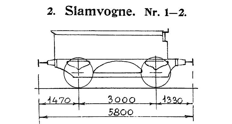 DSB Slamvogn nr. 1