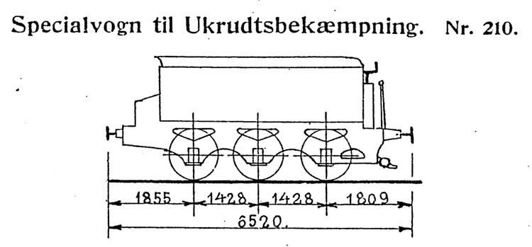 DSB Specialvogn til Ukrudtsbekæmpning nr. 210