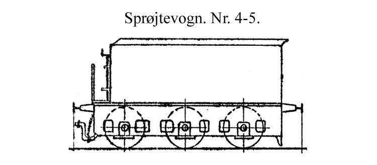 DSB Sprøjtevogn (ukrudt) nr. 4