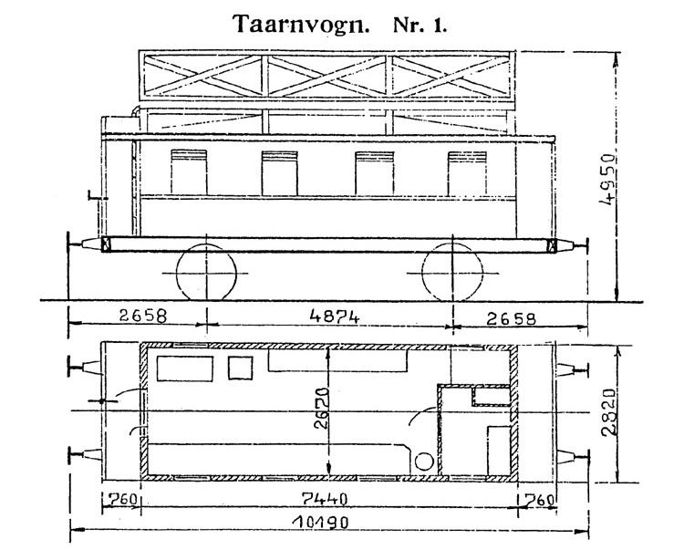 DSB Tårnvogn nr. 1