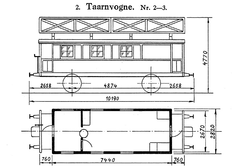 DSB Tårnvogn nr. 2