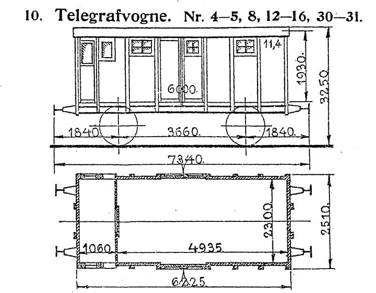 DSB Telegrafvogn nr. 15