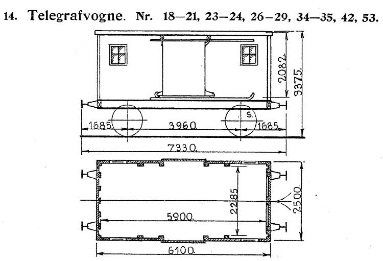 DSB Telegrafvogn nr. 19