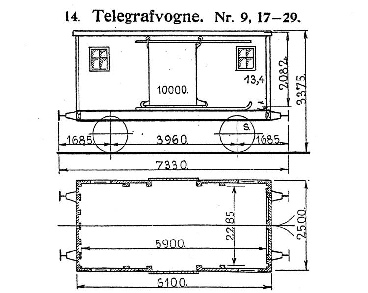 DSB Telegrafvogn nr. 21