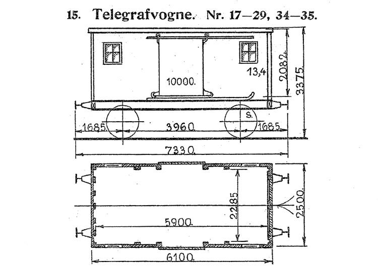 DSB Telegrafvogn nr. 34