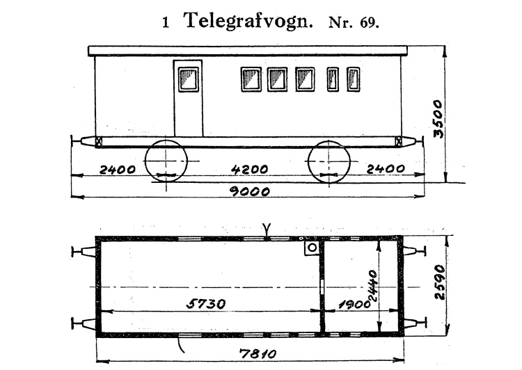DSB Telegrafvogn nr. 69