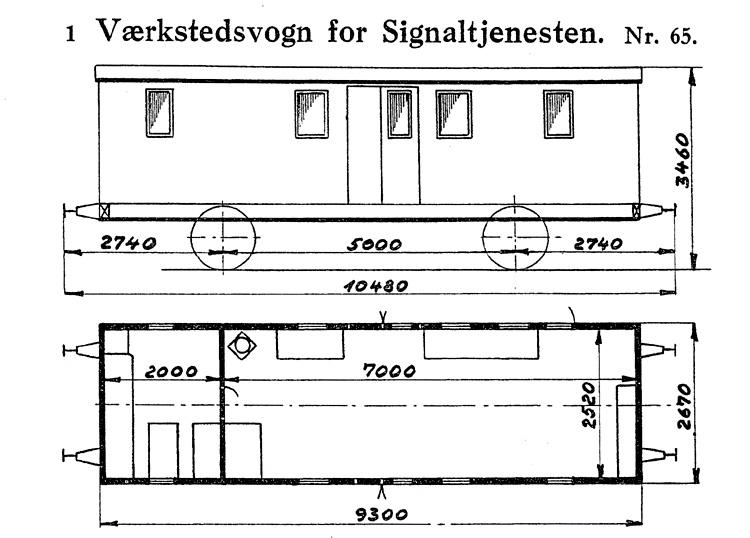 DSB Værkstedsvogn for Signaltjenesten nr. 65