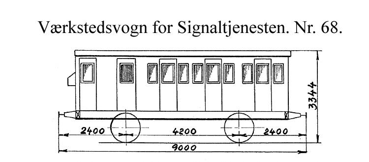 DSB Værkstedsvogn for Signaltjenesten nr. 68