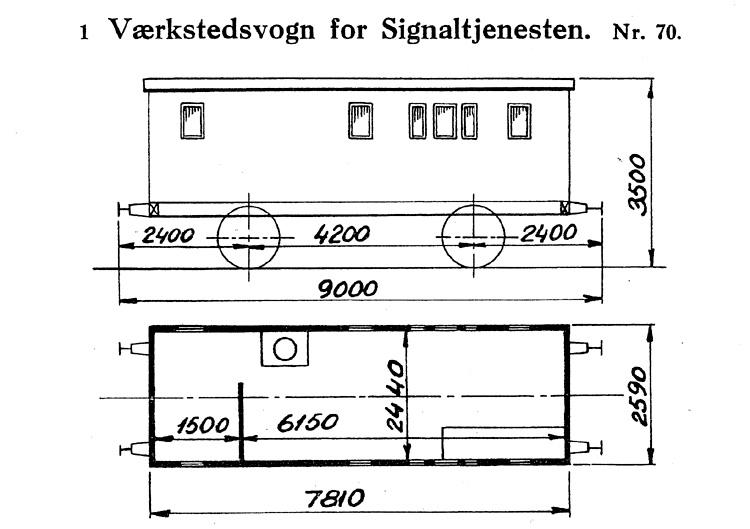 DSB Værkstedsvogn for Signaltjenesten nr. 70