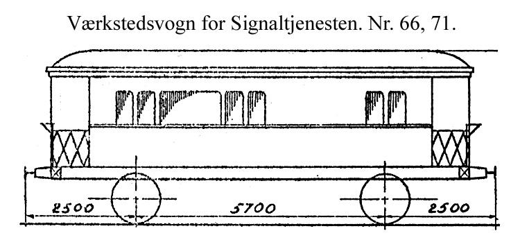 DSB Værkstedsvogn for Signaltjenesten nr. 71