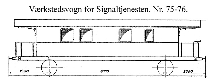 DSB Værkstedsvogn for Signaltjenesten nr. 75