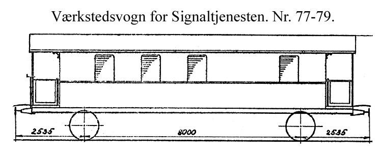 DSB Værkstedsvogn for Signaltjenesten nr. 77
