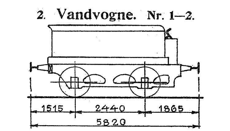 DSB Vandvogn nr. 1