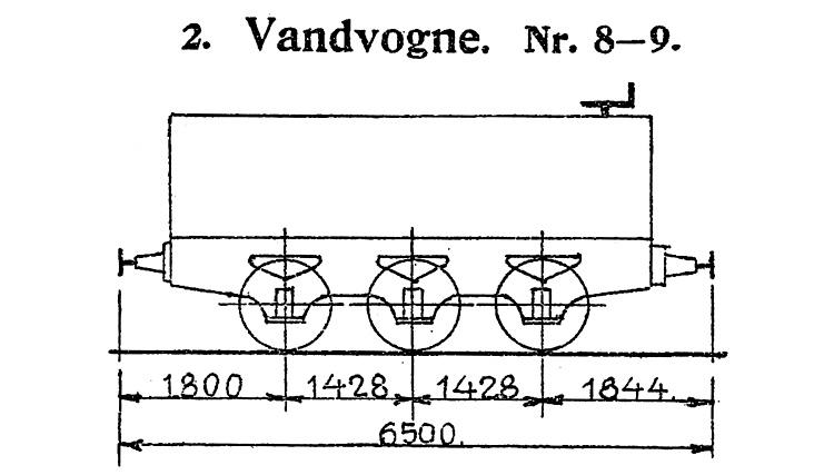 DSB Vandvogn nr. 8